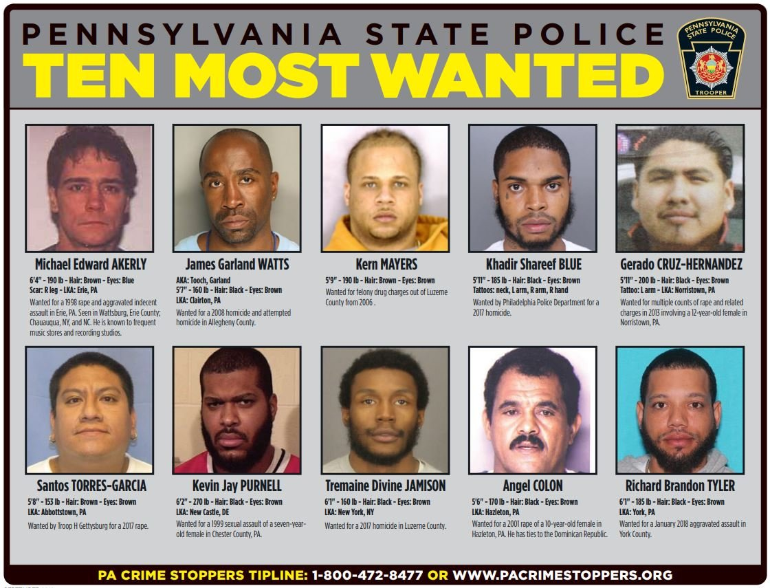 Pennsylvania State Police Update State's Ten Most Wanted List - Erie