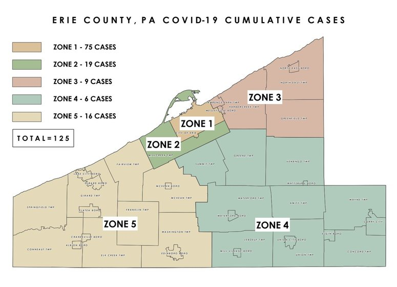 Third Coronavirus Related Death Reported In Erie County As Two M